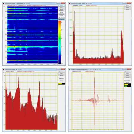 Programas para el análisis de señales