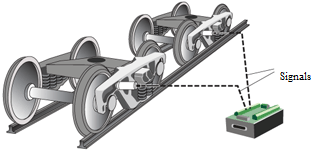 Connection-scheme-for-the-rail-gauge-measurement-system