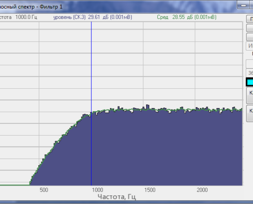 Фильтр верхних частот Fср = 1000 Гц