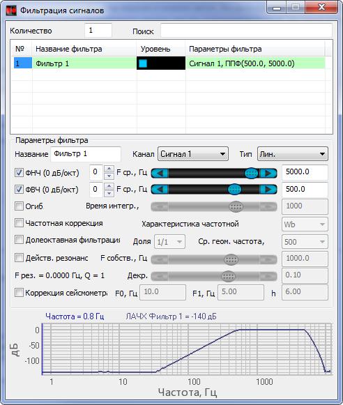 Фильтрация сигналов - ППФ 500...5000 Гц
