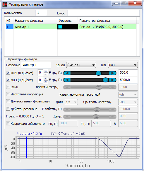 Фильтрация сигналов - ПЗФ 500...5000 Гц