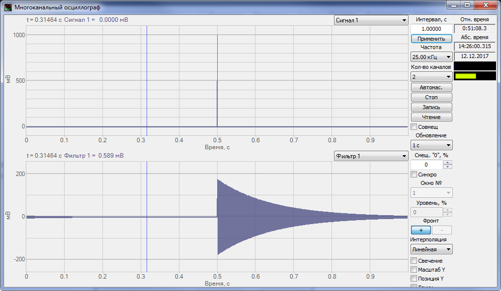 Многоканальный осциллограф. Реальный сигнал и фильтрация действительный резонанс