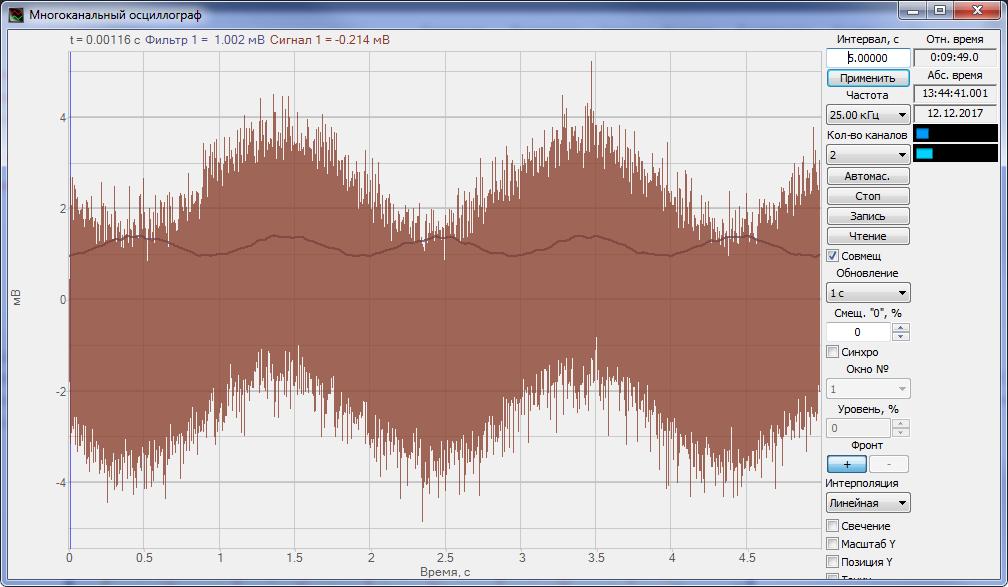 Многоканальный осциллограф. Сигнал с огибающей