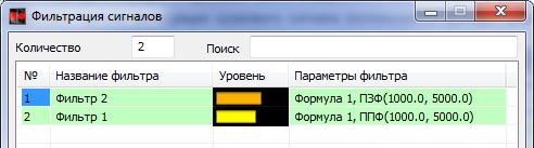 Параметры фильтрации в программе Фильтрация сигналов