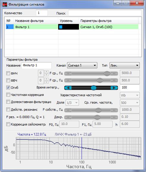 Программа Фильтрация сигналов. Установка параметров фильтра Огибающая