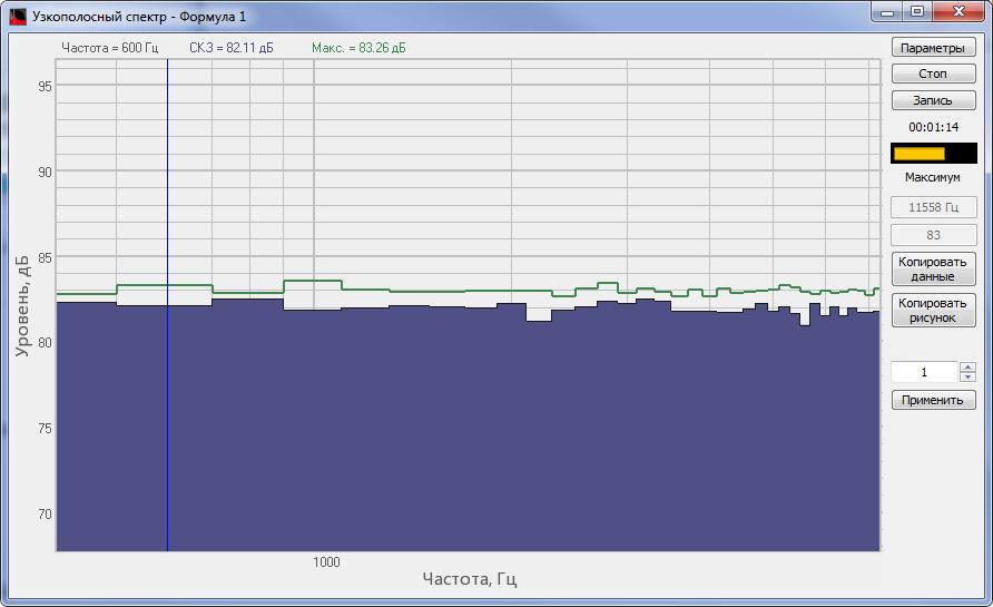 Спектр белого шума, сгенерированного программой Формула