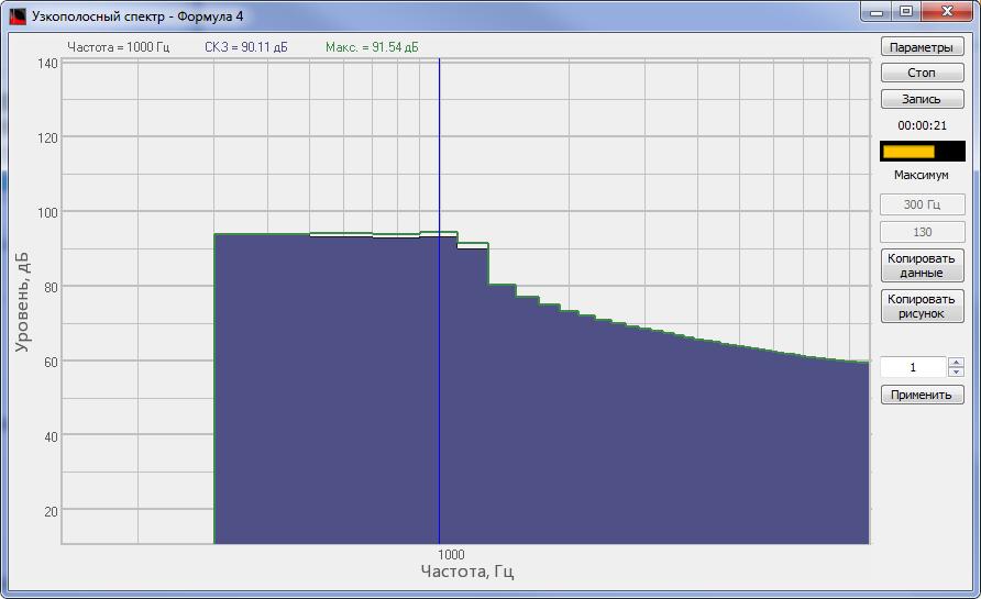 Спектр детерминированного шума, сгенерированного программой Формула