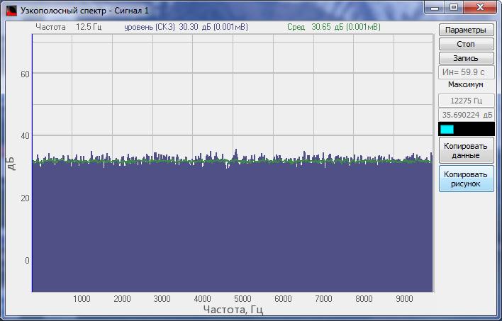 Спектр исходного сигнала (белый шум)