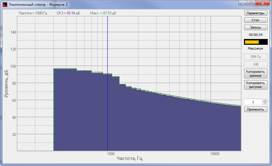 Спектр розового шума, сгенерированного программой Формула