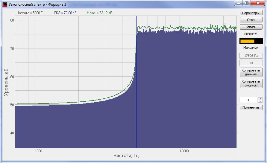 Спектр сигнала, обработанного ФВЧ программы Формула