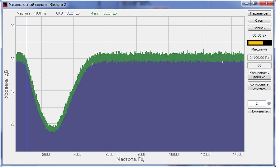 Спектр сигнала, обработанного ПЗФ программы Фильтрация сигналов