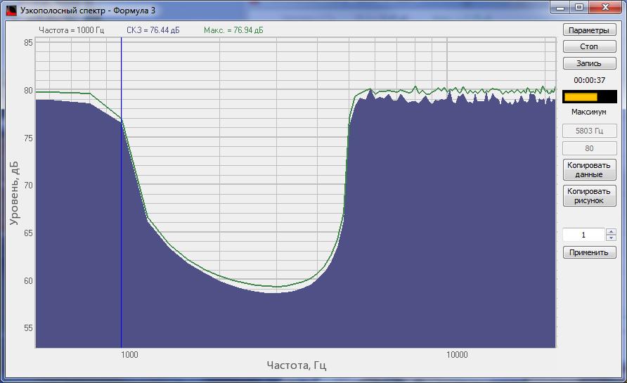 Спектр сигнала, обработанного ПЗФ программы Формула