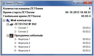 Время ZETServer
