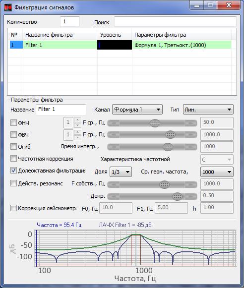 Фильтрация сигналов третьоктавный анализ с относительным затуханием