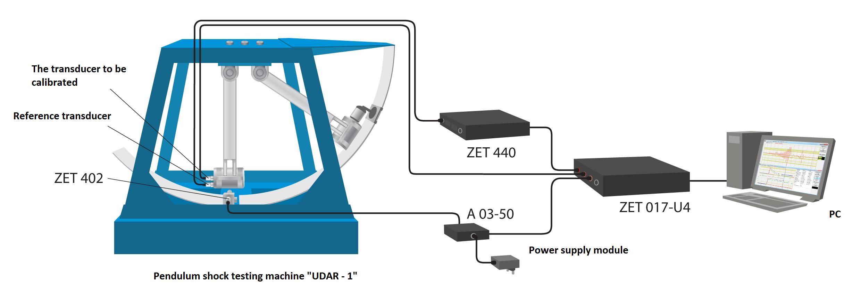 Pendulum shock testing machine Udar -1 - system components layout