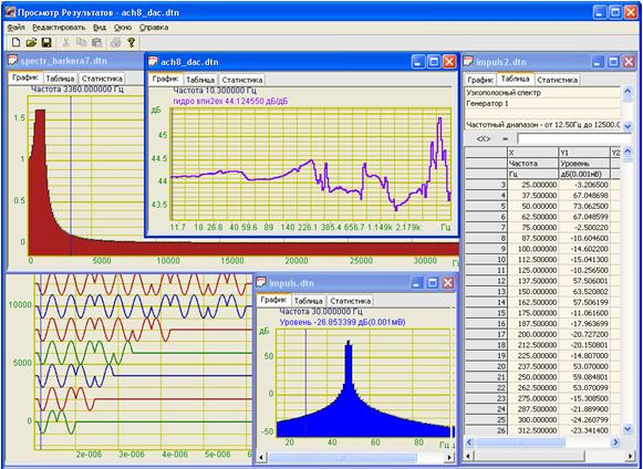 Result View2 chart-news
