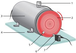 Rotor balancing system_components layout