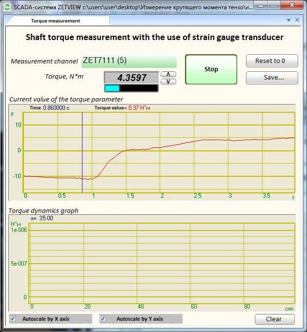 Torque measurement system by ZETLAB - SCADA system ZETVIEW - viewing the torque parameter dynamics