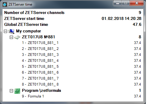 Channels_ZETServer time