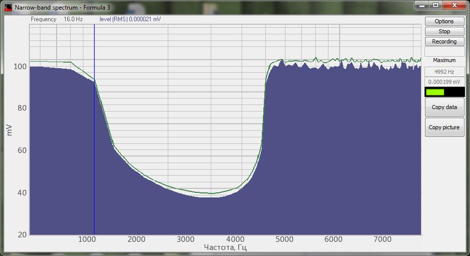 Formula 3 - band-stop filter