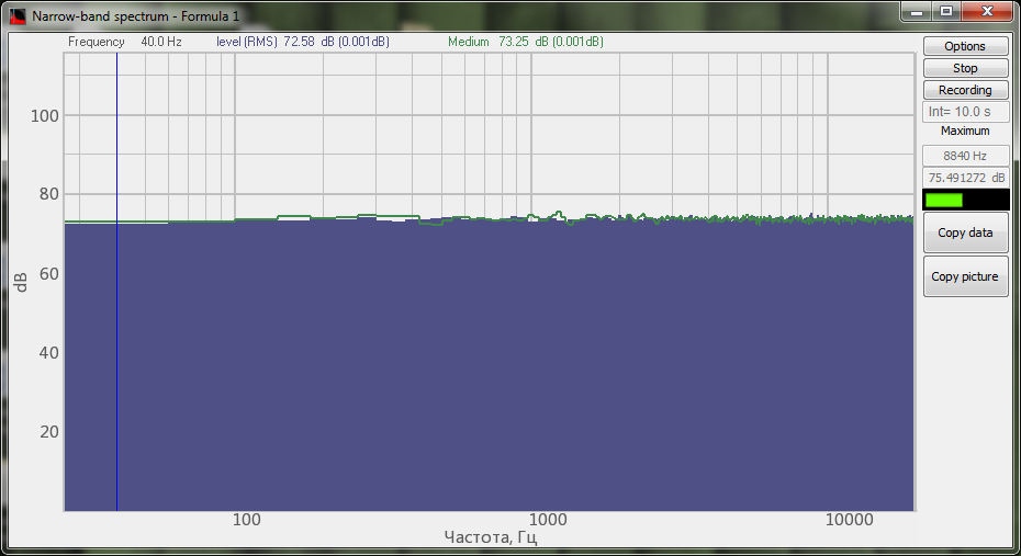 White noise spectrum