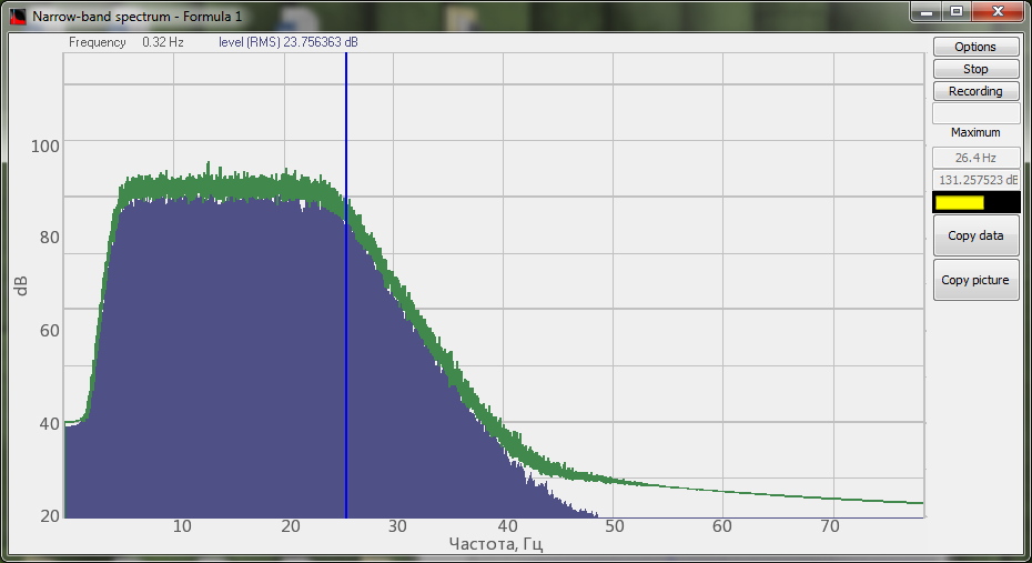 Source signal spectrum BPF