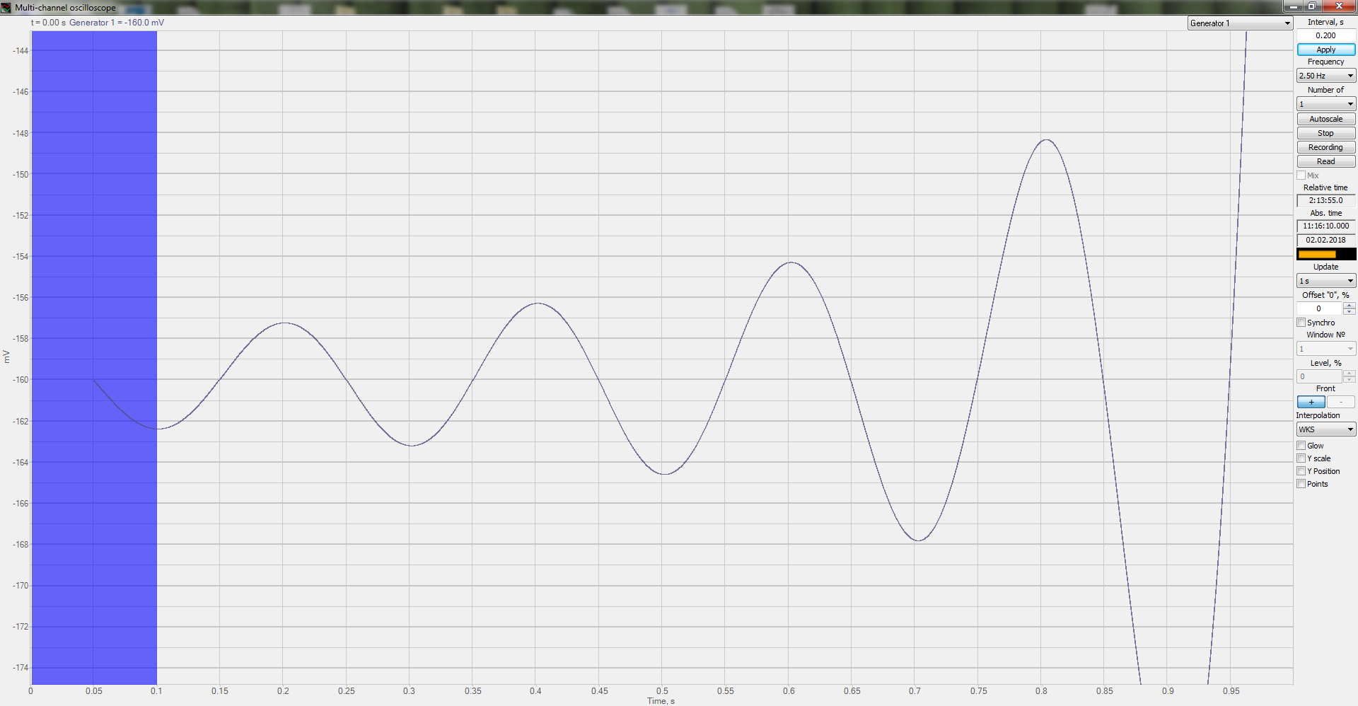ZETLAB Formula-Measurement functions-Multichannel oscilloscope-ImpwidthPos-ImpwidthNeg