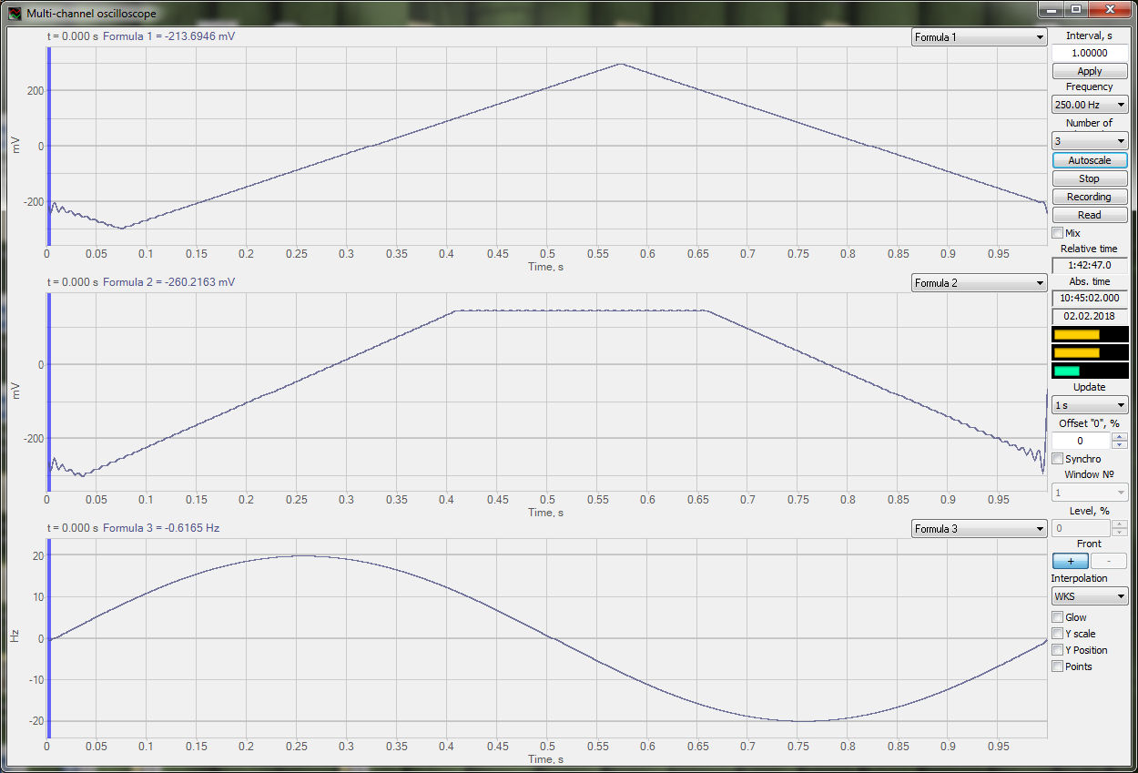ZETLAB Formula-Measurement functions-TriGen-ThresD-ThreshU-Overlapping graphs