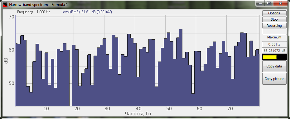 ZETLAB Formula-Narrowband source signal spectrum