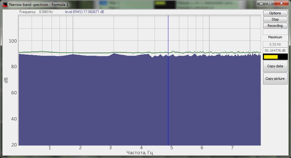 ZETLAB Formula - Narrowband spectrum - Formula1 - source signal spectrum