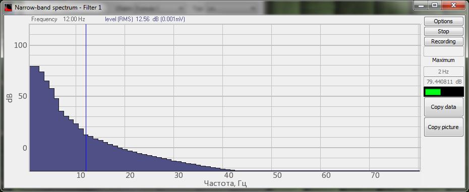 ZETLAB Formula-Signals filtering-Filter 1 LPF