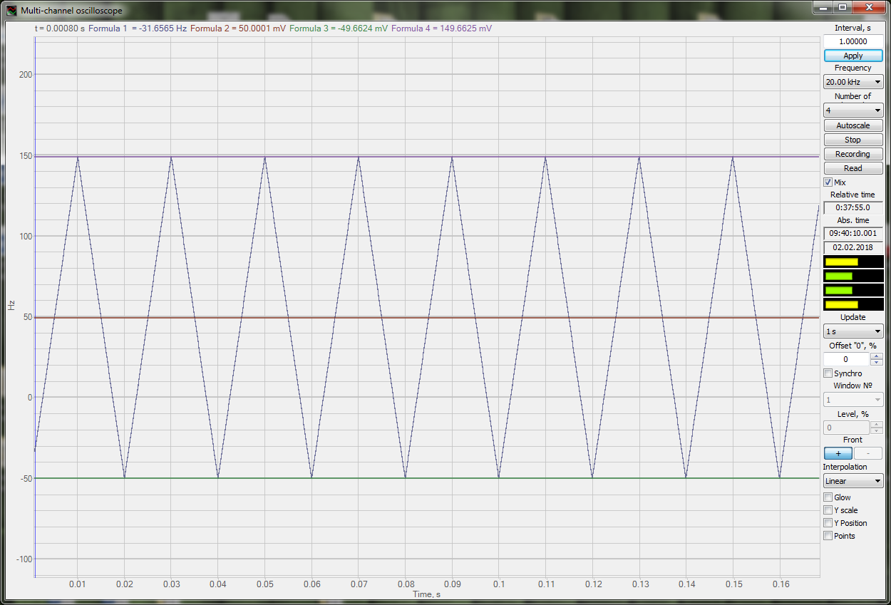 ZETLAB Formula_Measurement functions_Multichannel oscilloscope_signals overlapping