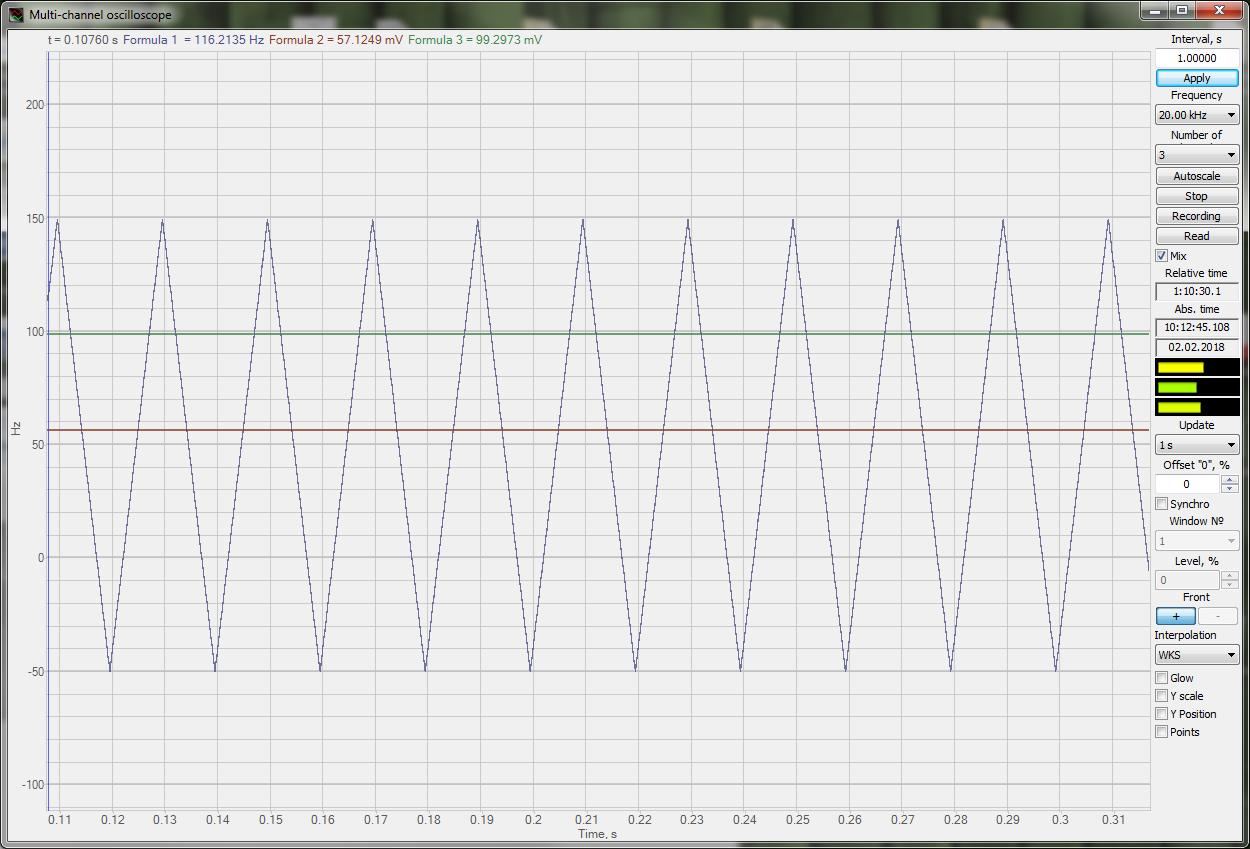ZETLAB Formula_measurement functions_TriGen_StdDev_RMS_graphs overlapping