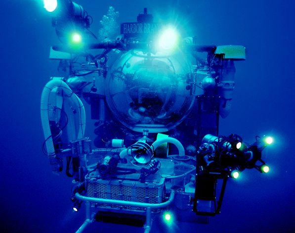 Гидроакустические измерения