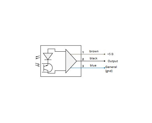 RPM sensor ZET 401 - electrical scheme - cables color