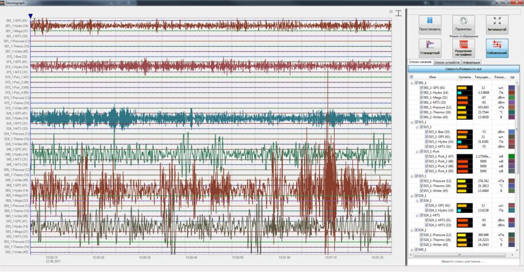 El-programa-Sism--grafo