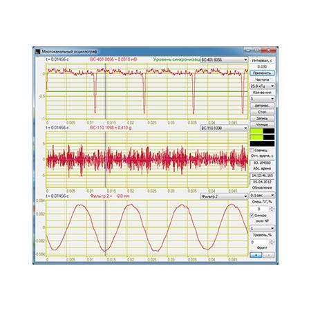 Osciloscopio multicanal es