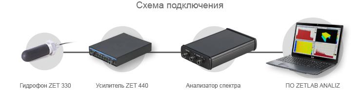 Схема подключения широкополосного гидрофона ZET 330