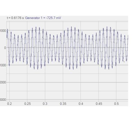 Amplitude-modulated signal generator es