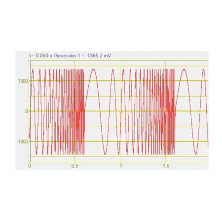 Generador de señales de frecuencia modulada es