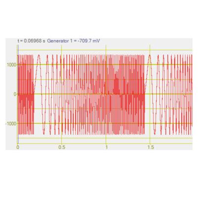 Generador de señales de frecuenciay módulo es