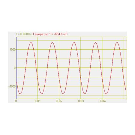 Generador de señales sinusoidal es