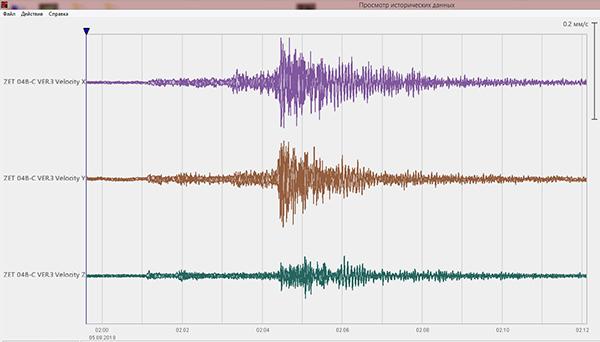 Землетрясение_05_09_2018