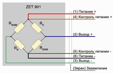 zet-901-4