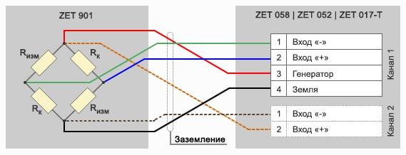 zet-901zet058