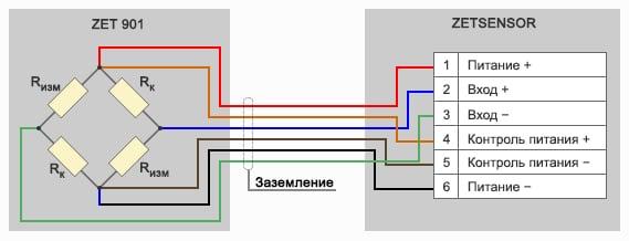 zet-901zetsensor
