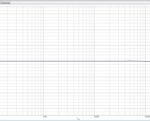 ACHH-analizatorov-spektra-v-polose-chastot-ot-10-do-20000-Gts-s-koe`ffitsientom-usileniya-1-s-chastotoy-diskretizatsii-50-kGts-495x400