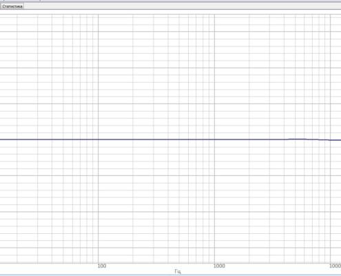 ACHH-analizatra-spektora-ZET-038-v-polose-chastot-ot-10-do-20000-Gts-s-koe`ffitsientom-usileniya-1-s-chastotoy-diskretizatsii-50-kGts-495x400