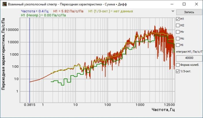 Vzaimnyiy-uzkopolosnyiy-spektr