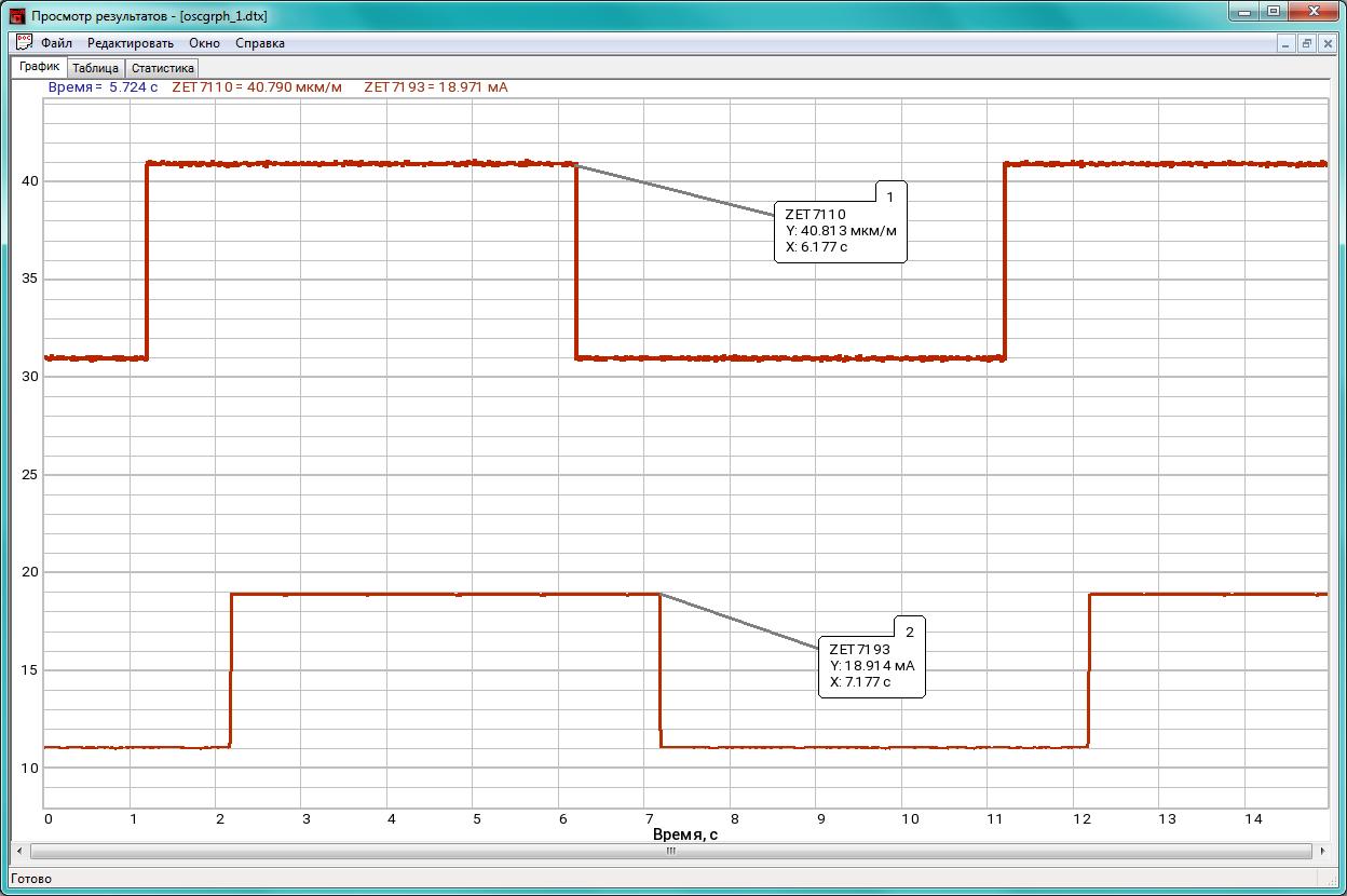 Время задержки при регистрация воздействия датчиком ZET 7110 и выдачей сигнала по току с датчика ZET 7193